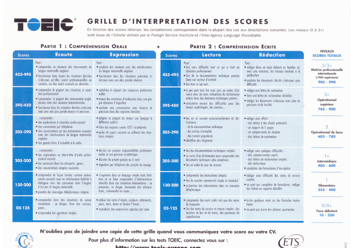 grille toeic
